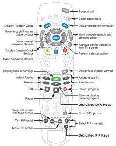 remote-control-diagram1